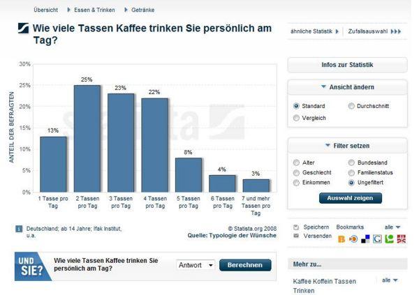 Quiz deutschland